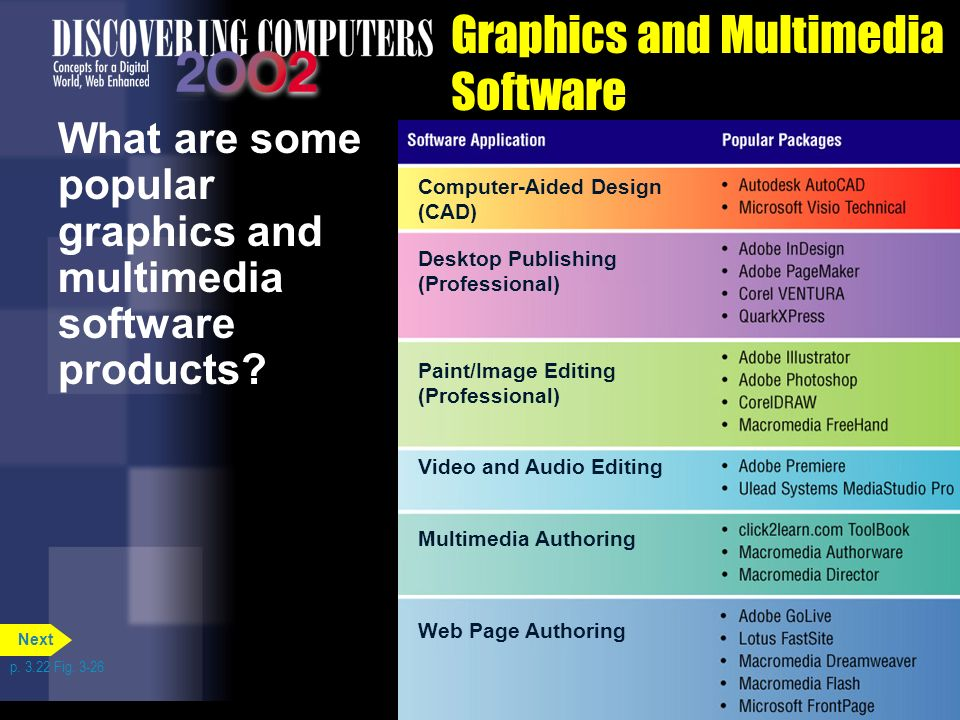 Examples multimedia authoring software