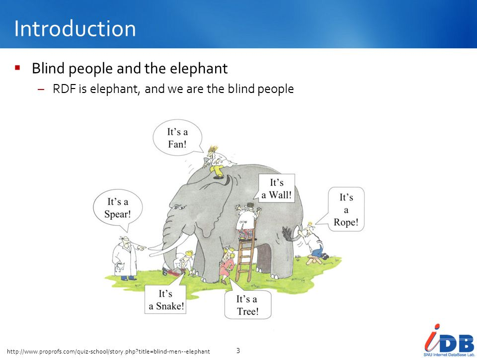 Introduction Blind people and the elephant