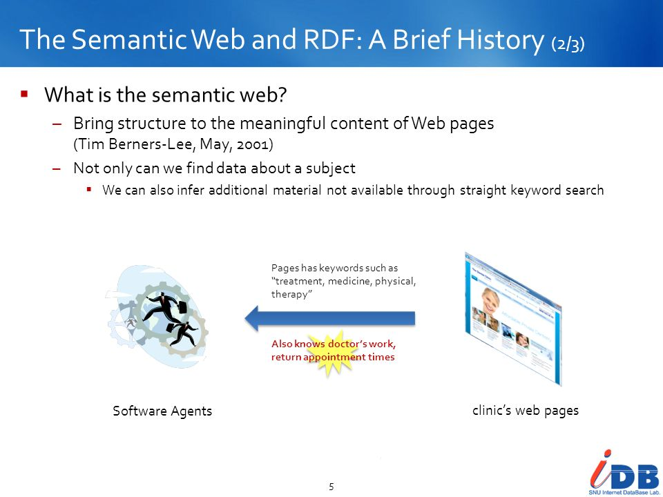 The Semantic Web and RDF: A Brief History (2/3)