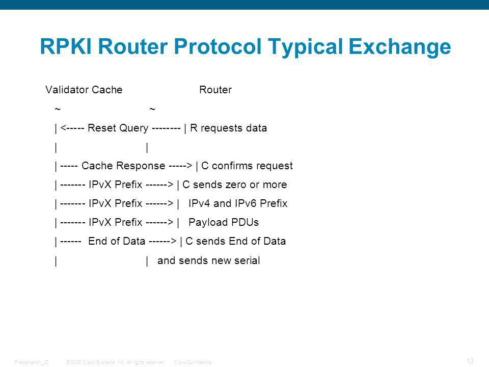 RPKI Router Protocol Typical Exchange
