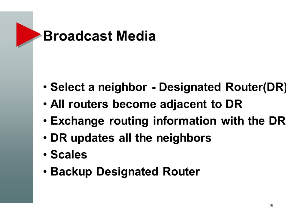 Broadcast Media Select a neighbor - Designated Router(DR)