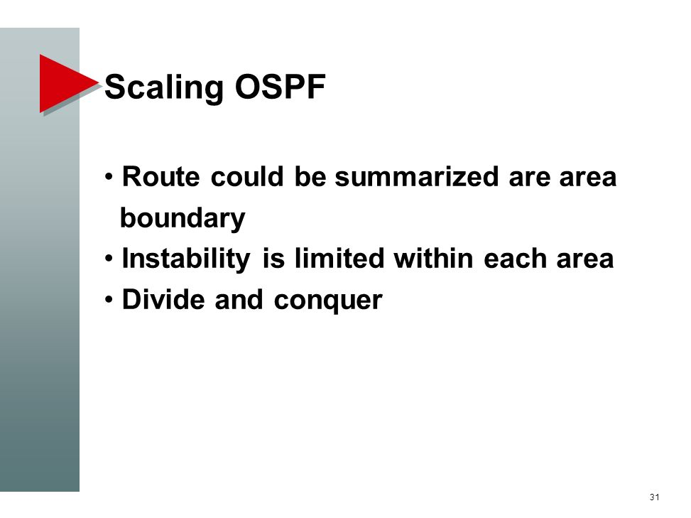 Scaling OSPF Route could be summarized are area boundary