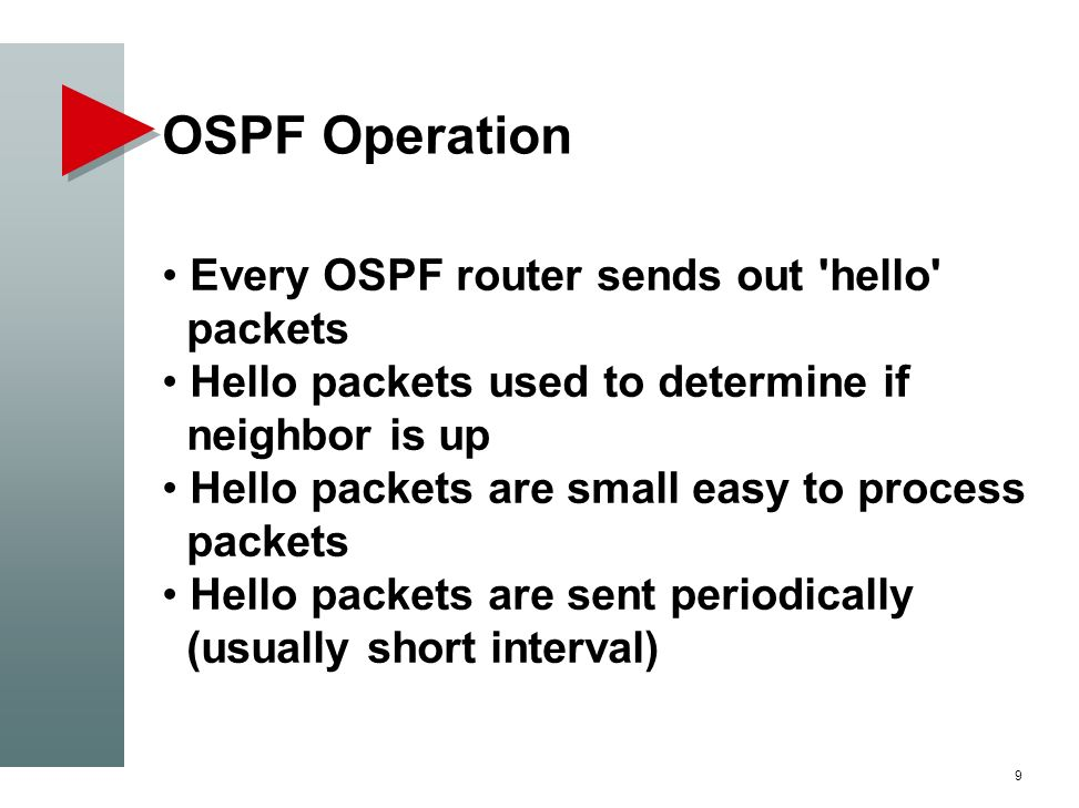 OSPF Operation Every OSPF router sends out hello packets