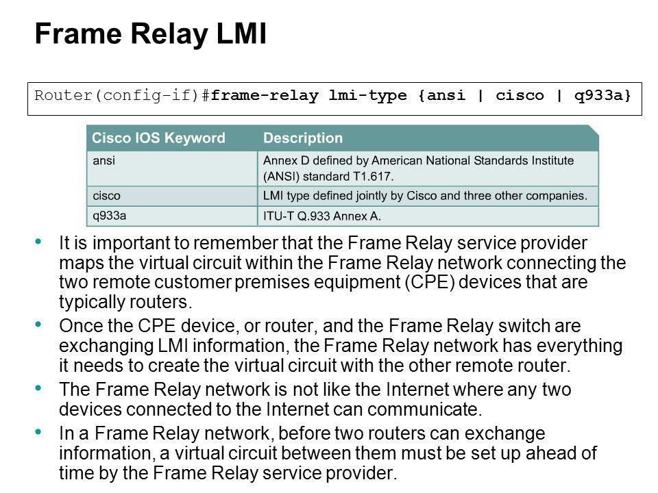Mod 5 – Frame Relay. - ppt download