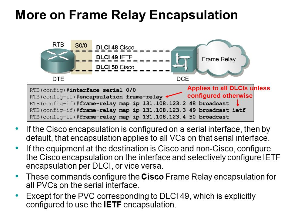 Mod 5 – Frame Relay. - ppt download