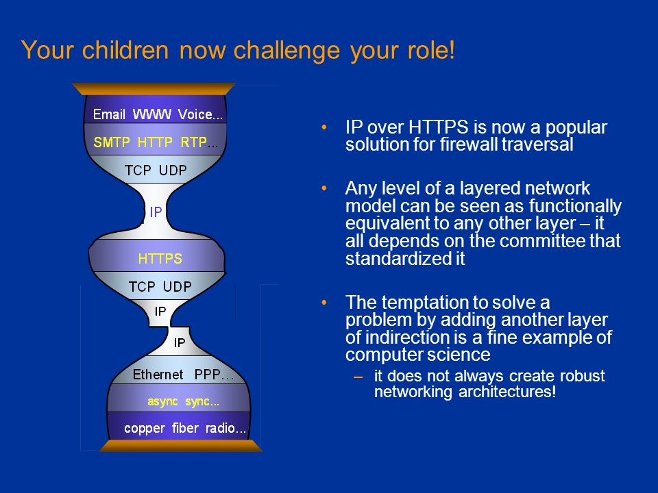 Your children now challenge your role!