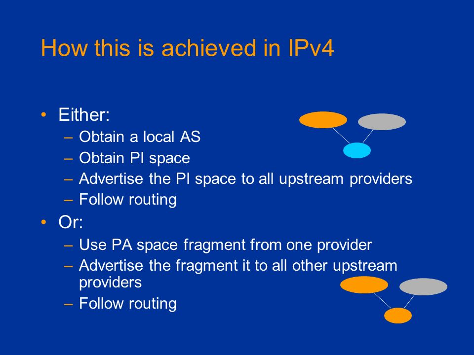 How this is achieved in IPv4