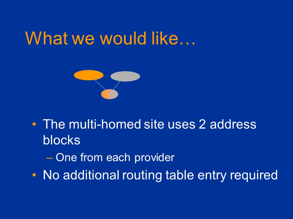 What we would like… The multi-homed site uses 2 address blocks