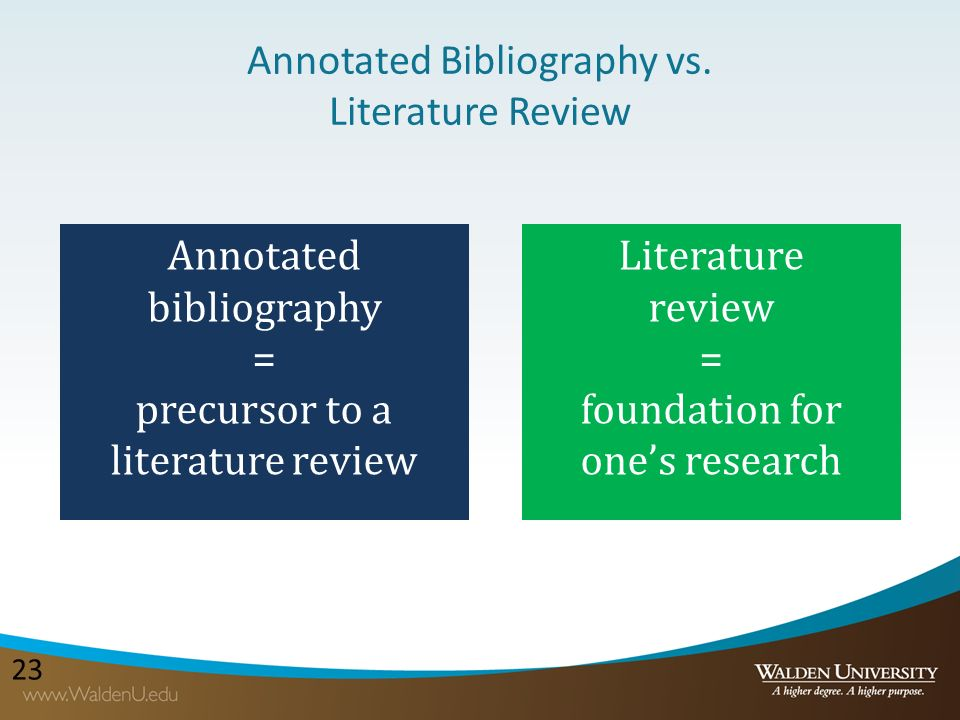 literature review vs annotated bib
