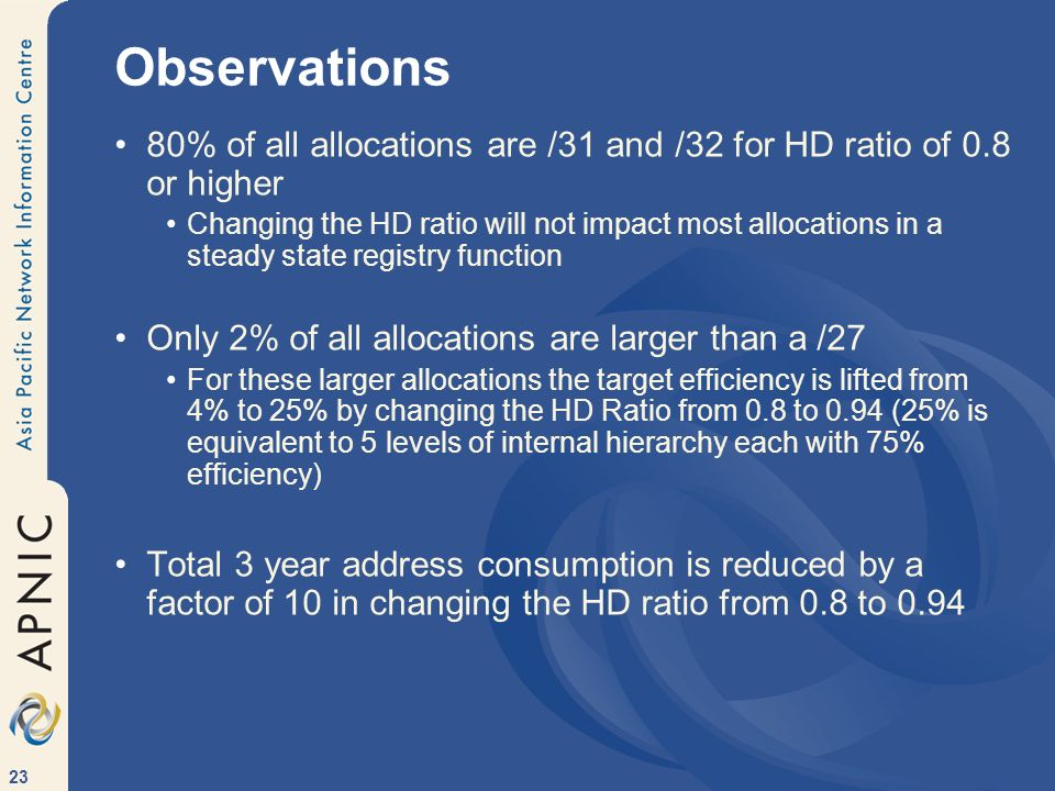 Observations 80% of all allocations are /31 and /32 for HD ratio of 0.8 or higher.