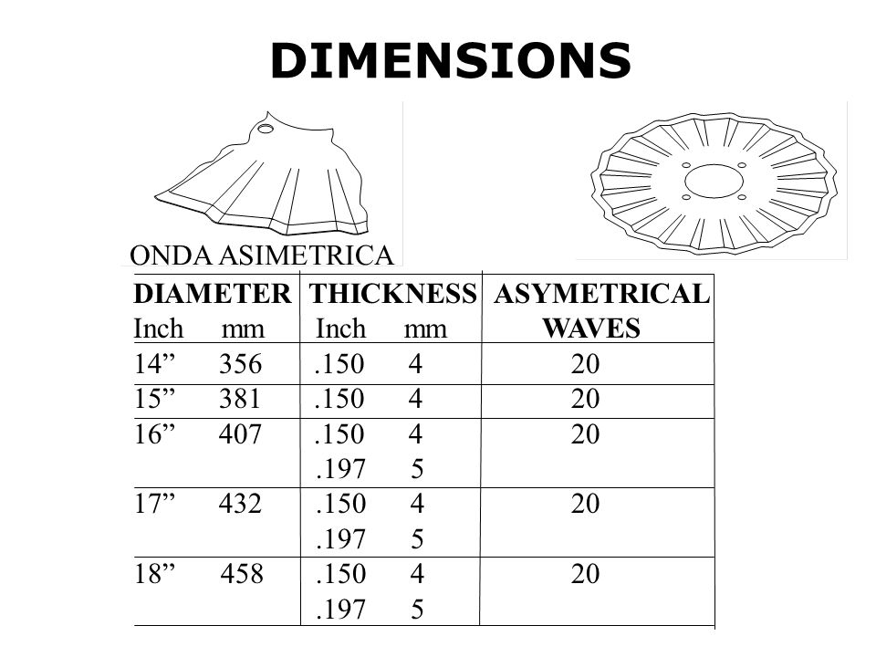 DIMENSIONS ONDA ASIMETRICA DIAMETER THICKNESS ASYMETRICAL