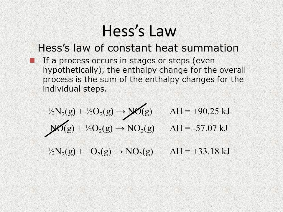 Hess's law of constant heat summation