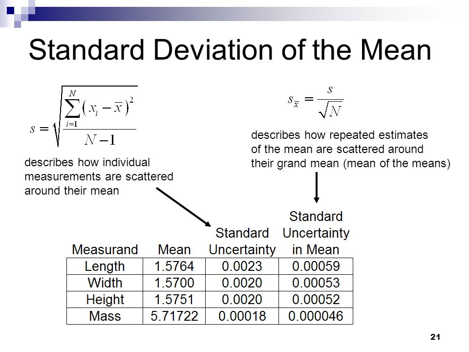 An Introduction To The Statistics Of Uncertainty Ppt Video Online