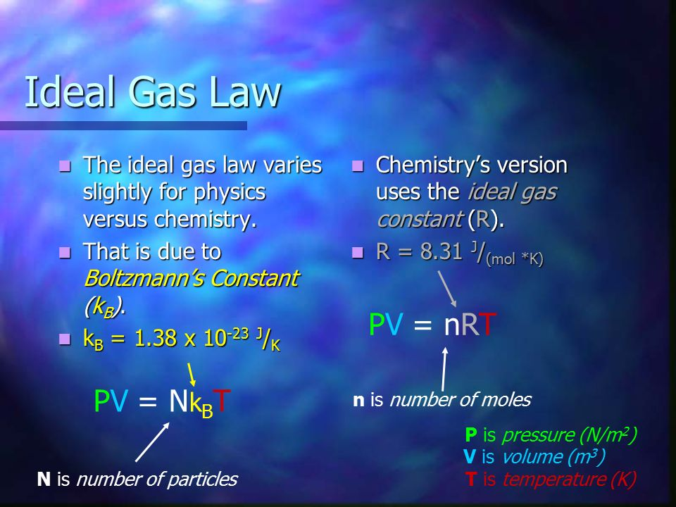 Ideal Gas Law PV = nRT PV = NkBT