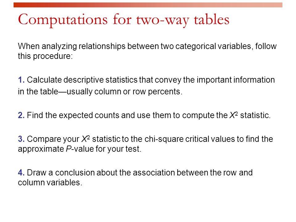 how to find correlation between two categorical variables