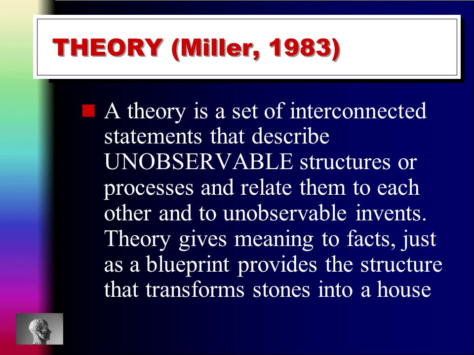 Motor control theories ppt video online download 3 theory miller malvernweather Image collections
