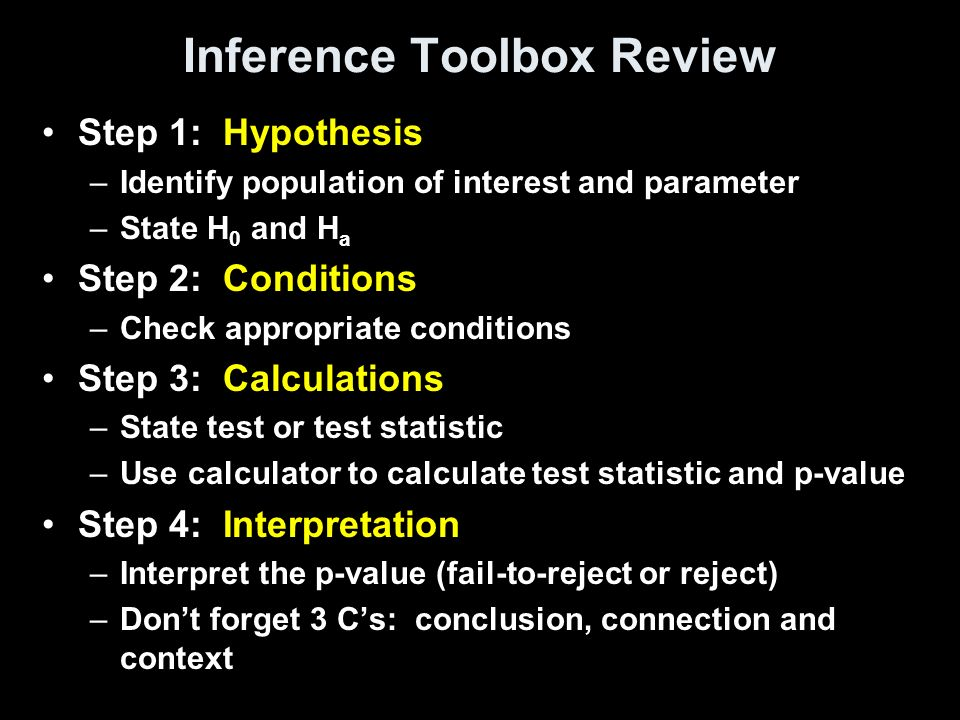 Inference Toolbox Review