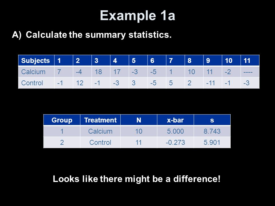 Example 1a Calculate the summary statistics.