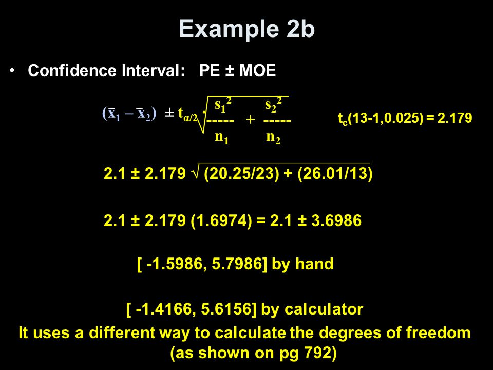 Example 2b Confidence Interval: PE ± MOE s12 s
