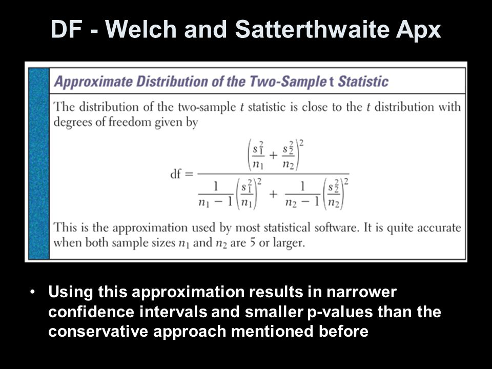 DF - Welch and Satterthwaite Apx