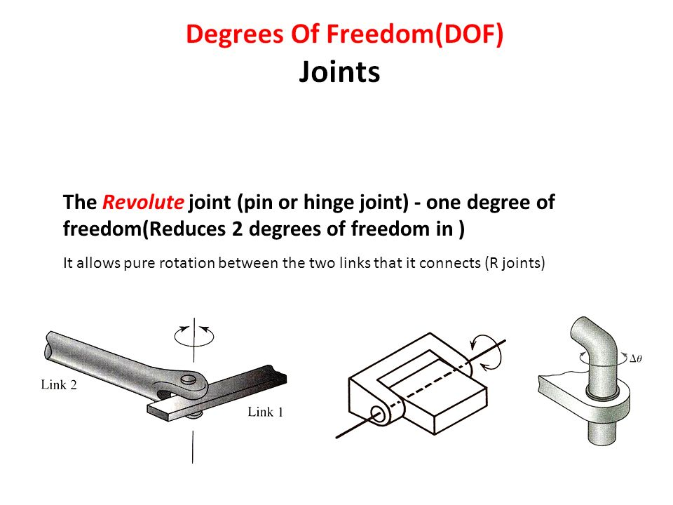 The Revolute Joint Pin Or Hinge Joint One Degree Of Freedomreduces