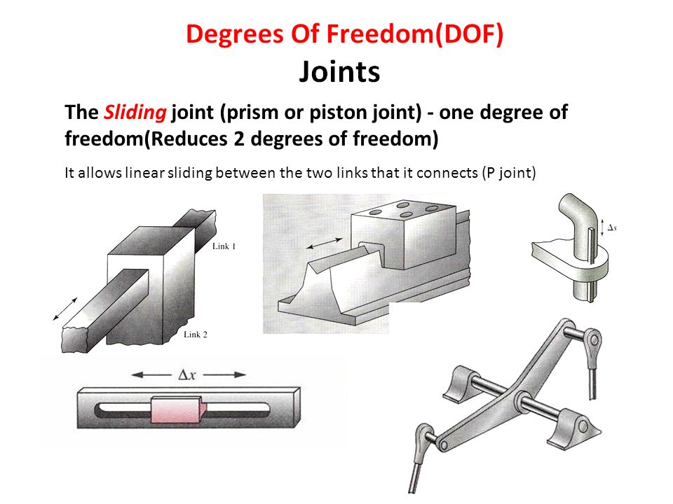 The Sliding Joint Prism Or Piston Joint One Degree Of Freedomreduces