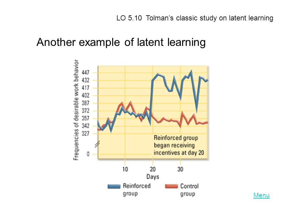 Another example of latent learning