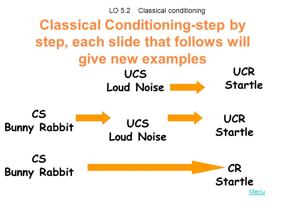 LO 5.2 Classical conditioning