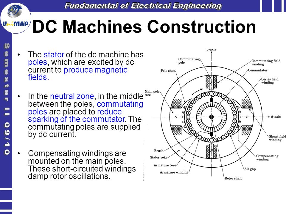 82 electrical engineering machine images enter image