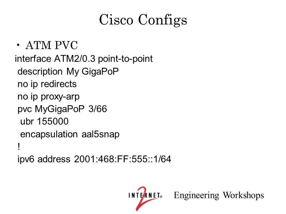 Cisco Configs ATM PVC interface ATM2/0.3 point-to-point