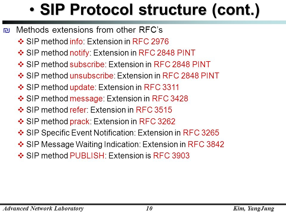 SIP Protocol structure (cont.)