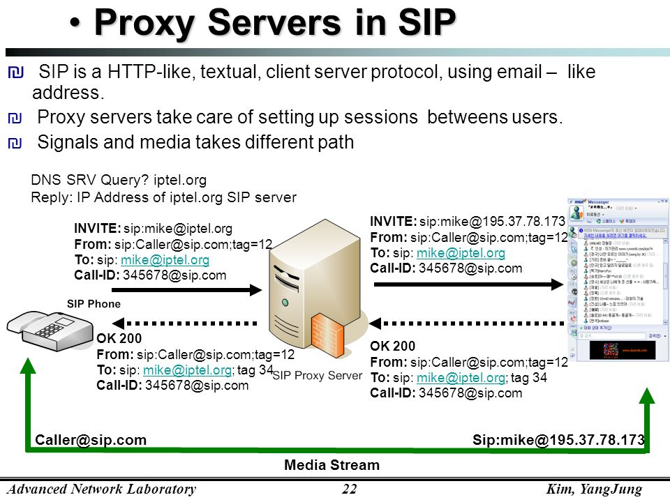 Proxy Servers in SIP SIP is a HTTP-like, textual, client server protocol, using  – like address.