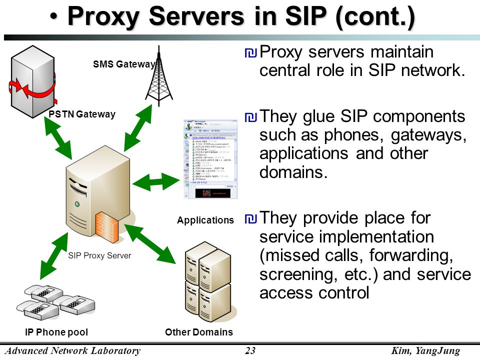Proxy Servers in SIP (cont.)