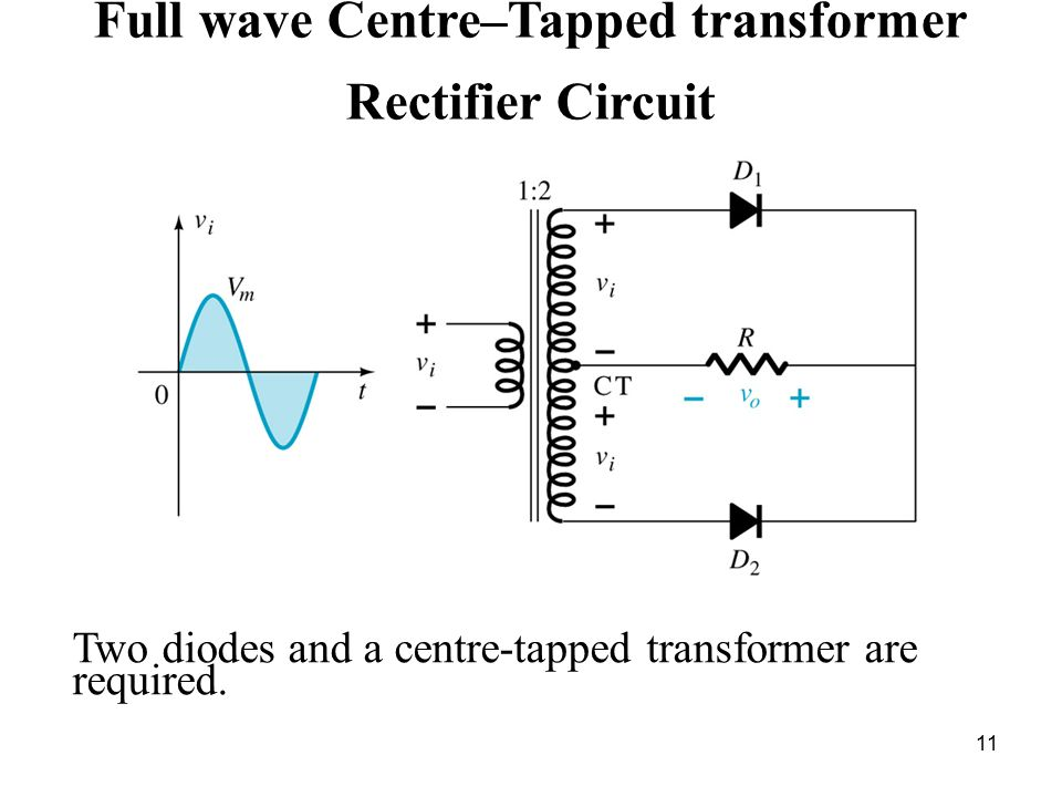 Full wave Centre–Tapped transformer
