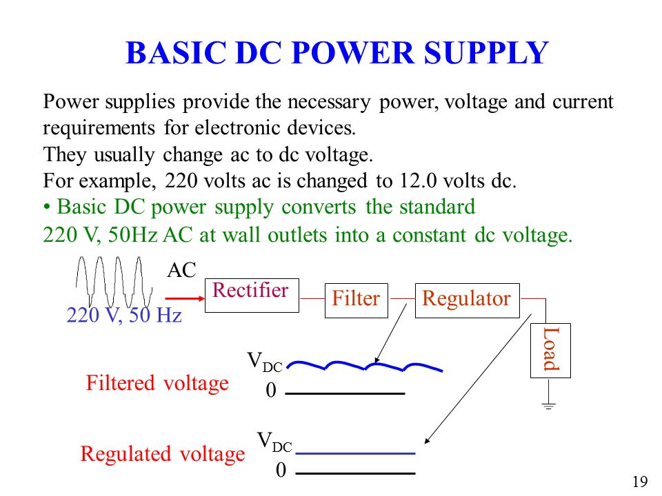 BASIC DC POWER SUPPLY Basic DC power supply converts the standard