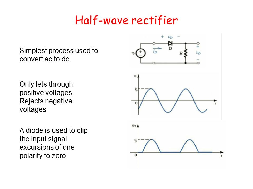 Half-wave rectifier Simplest process used to convert ac to dc.