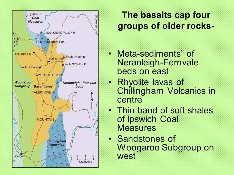 The basalts cap four groups of older rocks-