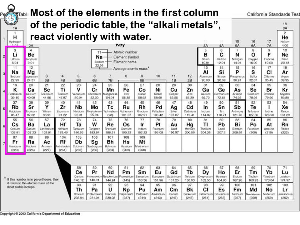 14 most of the elements in the first column of the periodic table