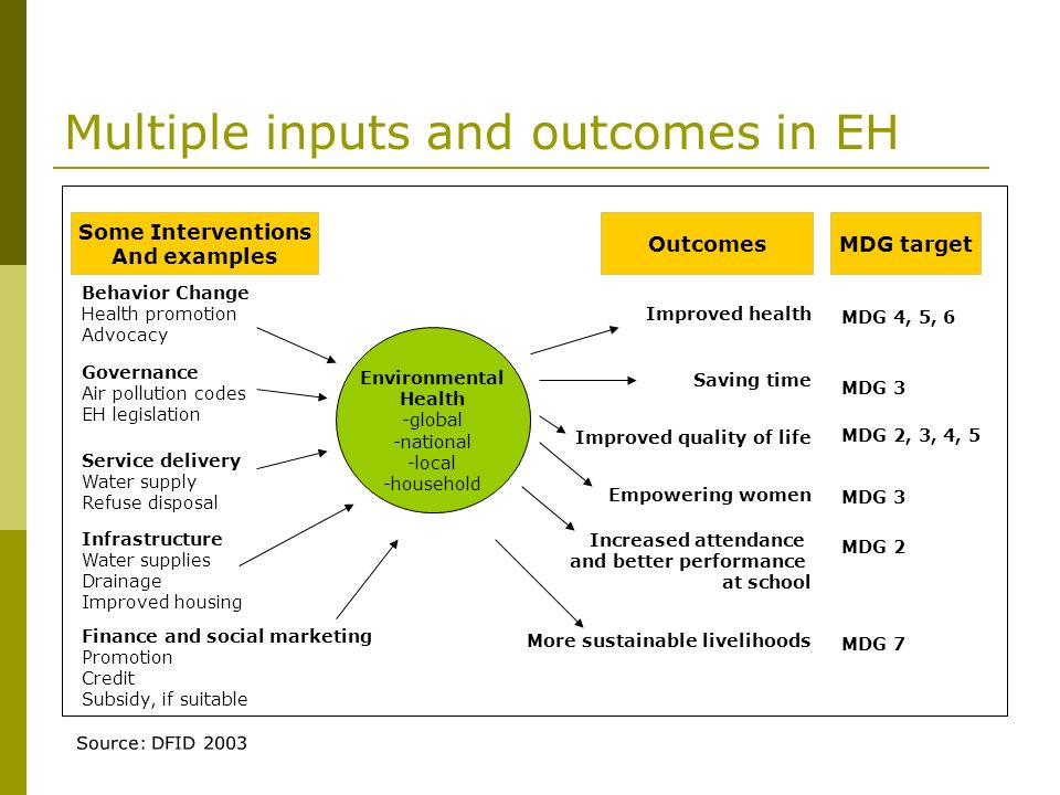 Multiple inputs and outcomes in EH