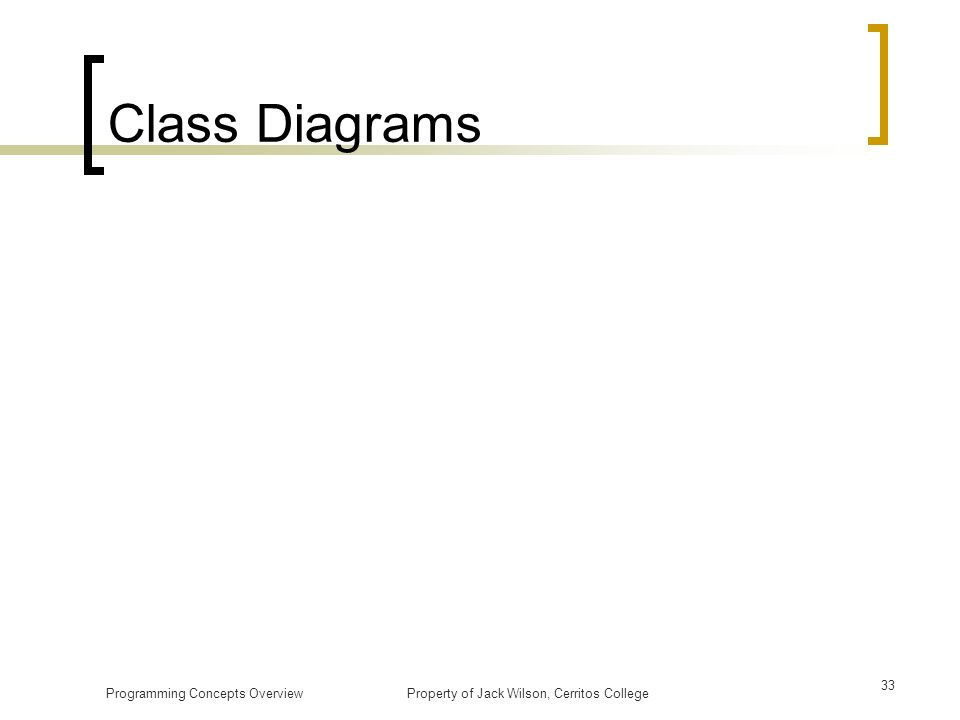 Class Diagrams Programming Concepts Overview Property of Jack Wilson, Cerritos College.