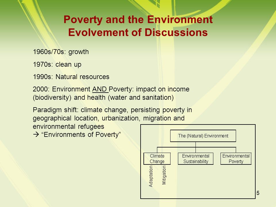Poverty and the Environment Evolvement of Discussions