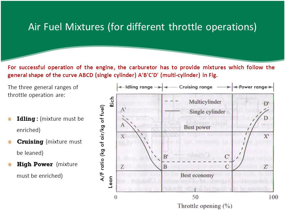 Internal Combustion Engines - ppt download