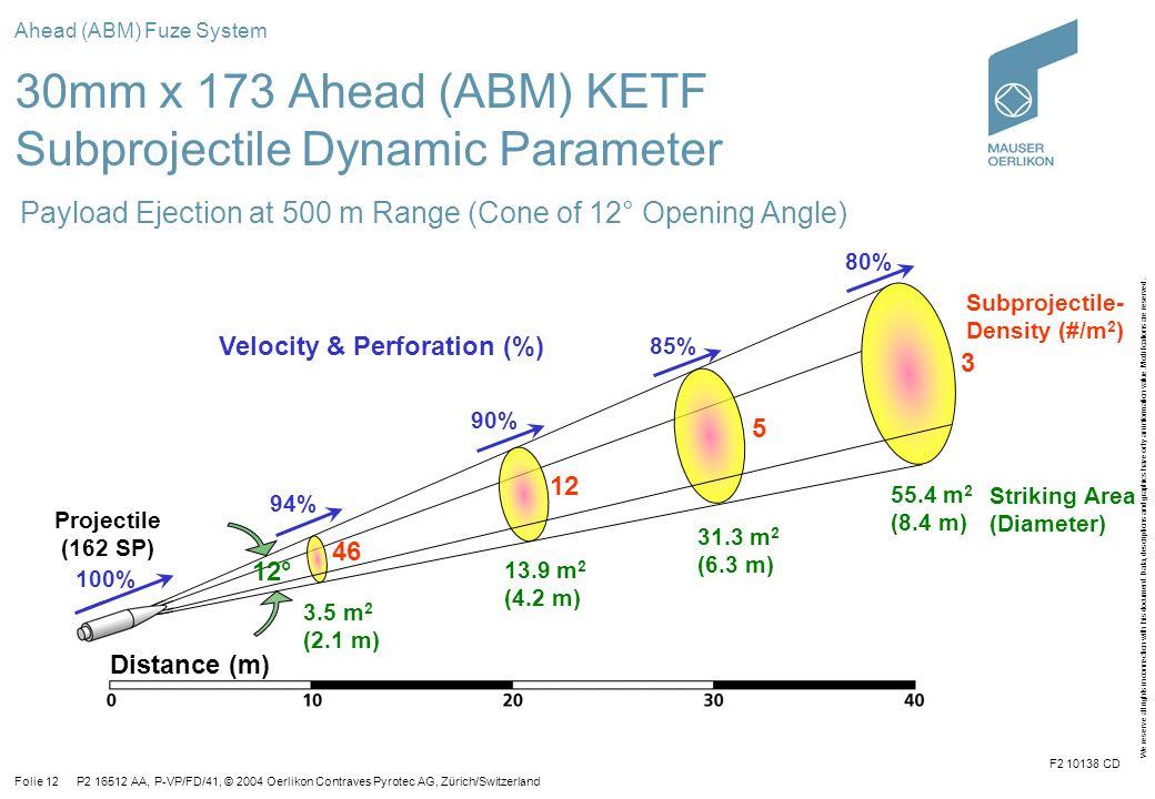 30mm+x+173+Ahead+(ABM)+KETF+Subprojectil