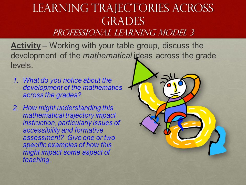 Learning Trajectories Across Grades Professional Learning Model 3