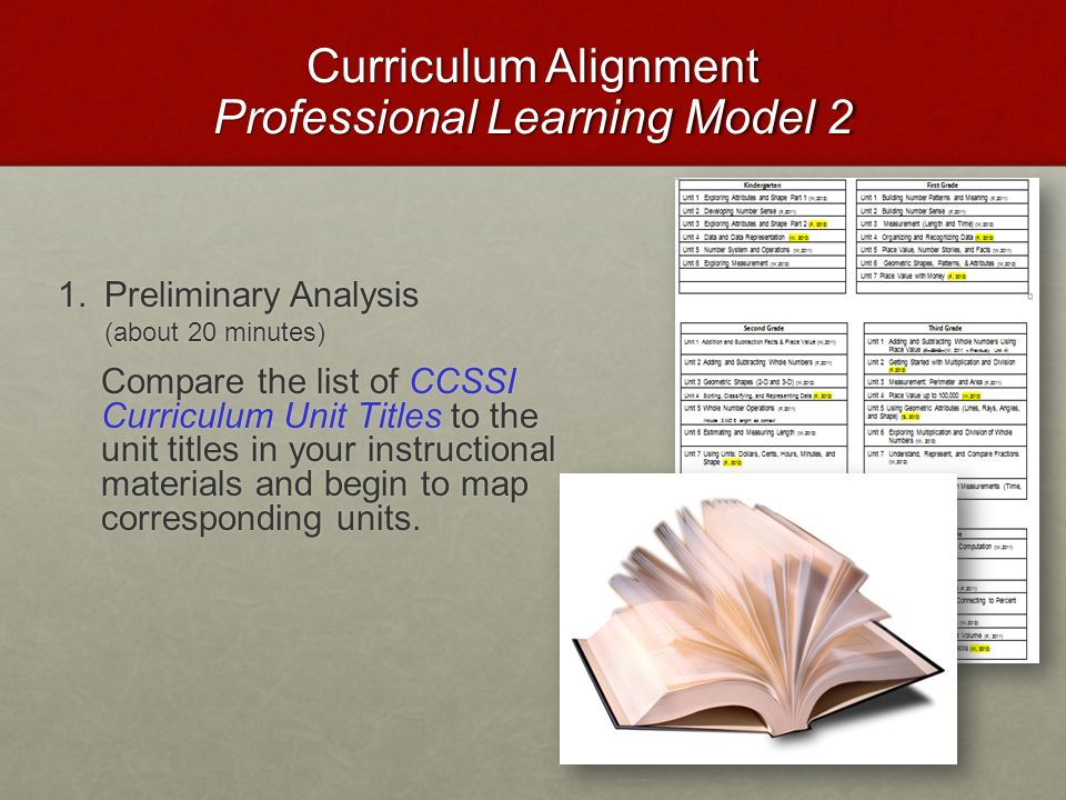 Curriculum Alignment Professional Learning Model 2