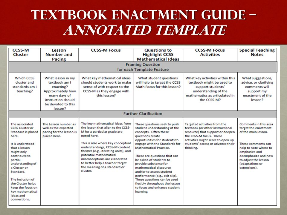 Textbook Enactment Guide – Annotated Template