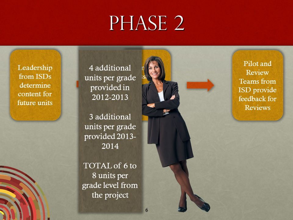 Phase 2 4 additional units per grade provided in 2012-2013