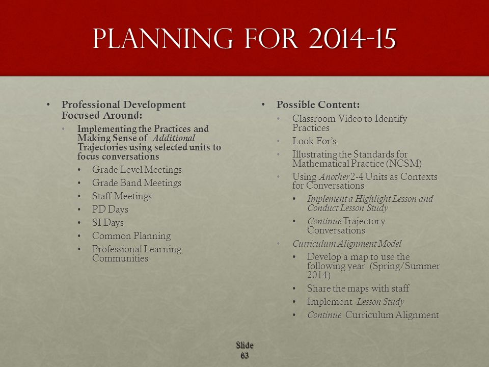 Planning for 2014-15 Professional Development Focused Around: