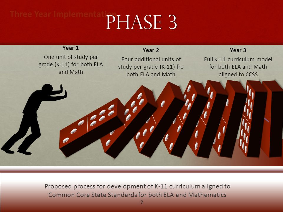 PHASE 3 Three Year Implementation