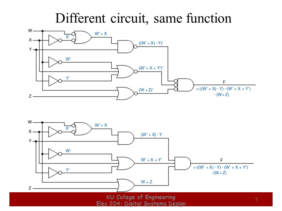 Different circuit, same function